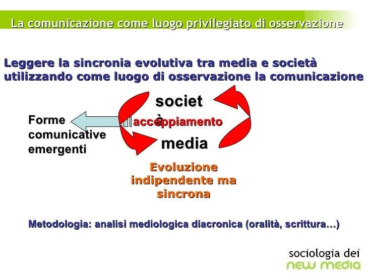 Leggere la sincronia evolutiva tra media e società utilizzando come luogo di osservazione la comunicazione Evoluzione indi...