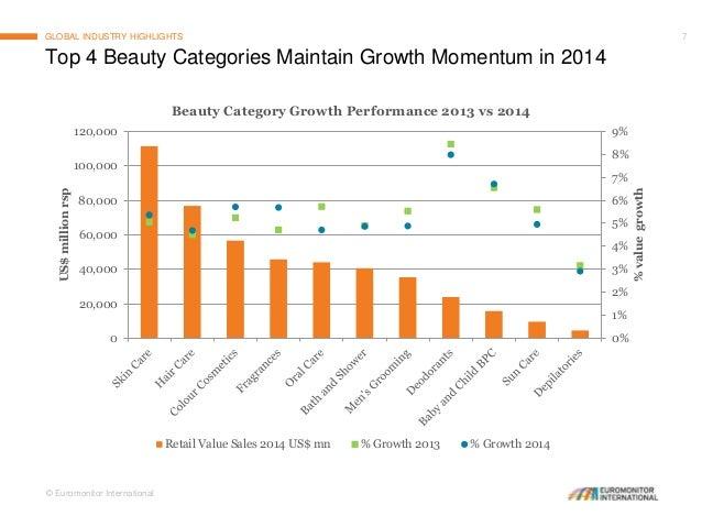 Korean beauty brands in china