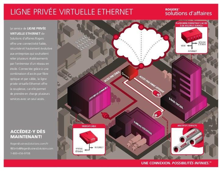 LIGNE PRIVÉE VIRTUELLE ETHERNETLe service de LIGNE PRIVÉEVIRTUELLE ETHERNET deSolutions d'affaires Rogersoffre une connect...