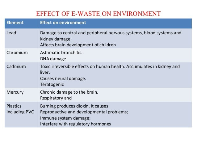 an analysis of the landfills for trash and the environmental impact Waste disposal, recycling and land reclamation: page     the immediate impact of a new.