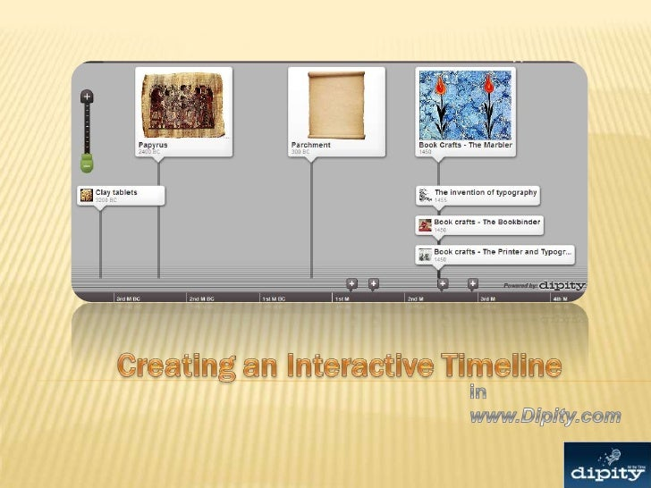 Choosing the TopicCreating an account• at www.Dipity.comDeciding what kind of resources are needed• Multimedia (image, Vid...