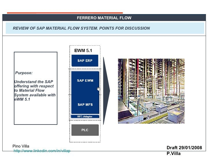 FERRERO MATERIAL FLOW REVIEW OF SAP MATERIAL FLOW SYSTEM. POINTS FOR DISCUSSION Purpose: Understand the SAP offering with ...