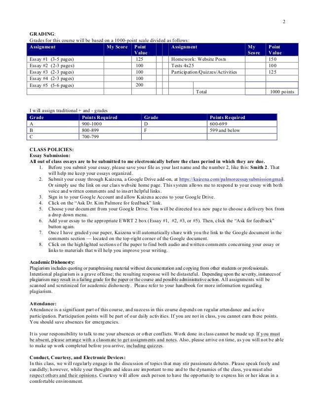 Green technology essay