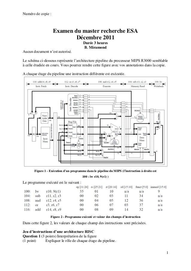 Numéro de copie : 1 Examen du master recherche ESA Décembre 2011 Durée 3 heures B. Miramond Aucun document n'est autorisé....