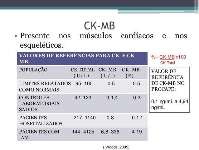 Exame triglicerideos