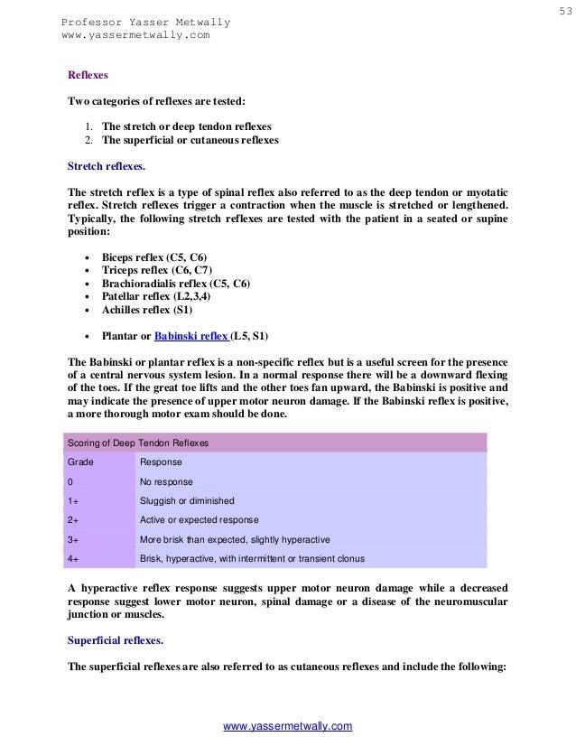 syndrome pyramidal et extrapyramidal pdf