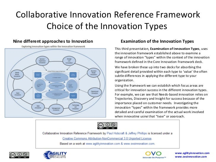 Collaborative Innovation Reference Framework Choice of the Innovation Types  <ul><li>Nine different approaches to Innovati...