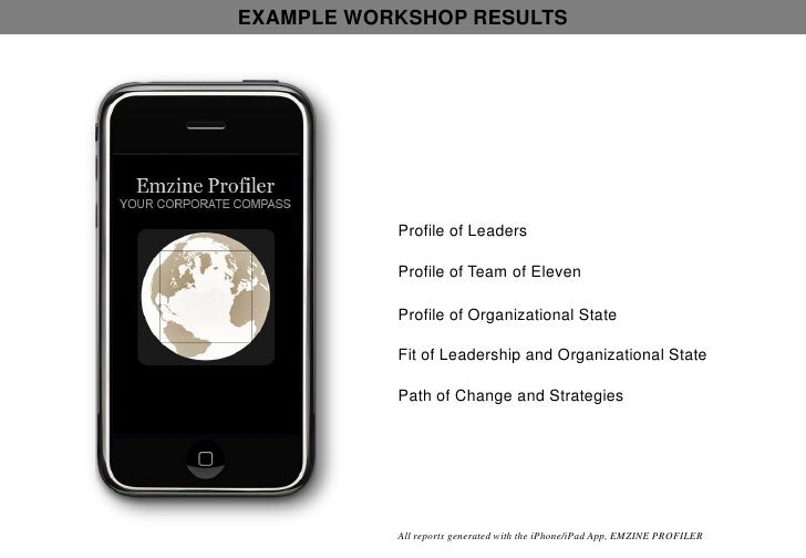 EXAMPLE WORKSHOP RESULTS<br />Profile of Leaders<br />Profile of Team of Eleven<br />Profile of Organizational State<br />...