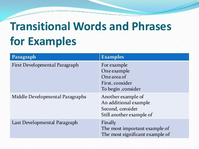 transitions for paragraphs