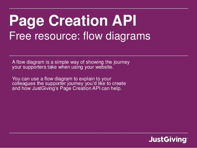 Page Creation API Free resource: flow diagrams A flow diagram is a simple way of showing the journey your supporters take ...