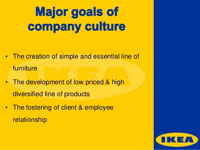 ikea porter 5 forces Ikea group report contains the application of the major analytical strategic frameworks in business studies such as swot figure 3 ikea porter's five forces.