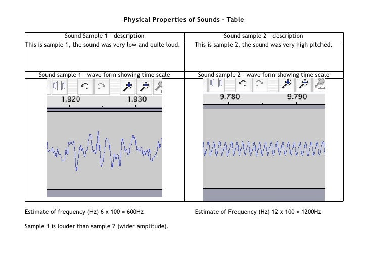 Physical Properties of Sounds - Table               Sound Sample 1 - description                           Sound sample 2 ...