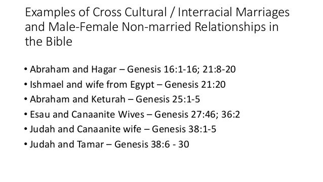 Examples of dating in the bible