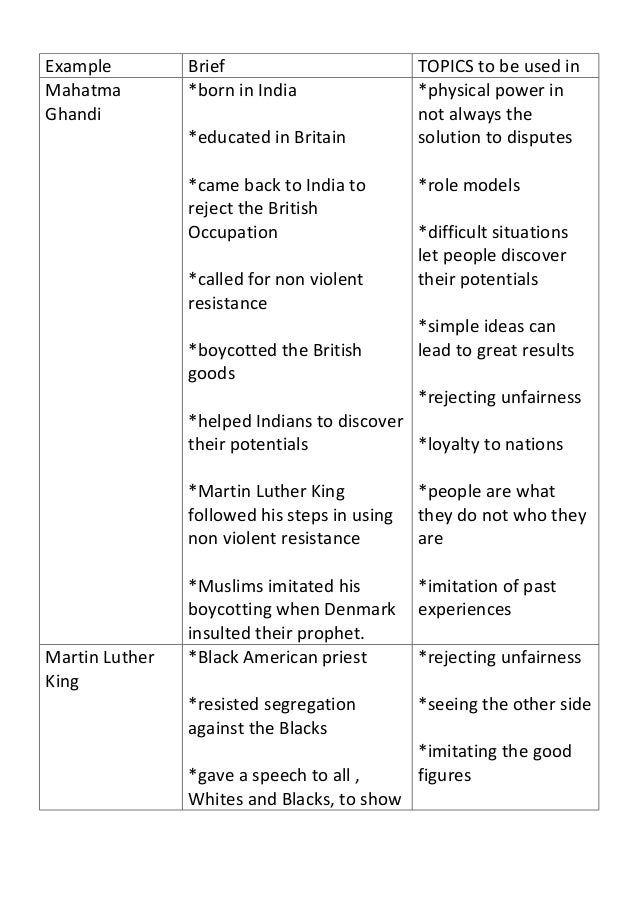 Good essay titles examples
