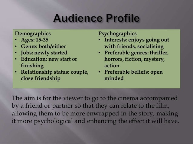 Examples Of Target Audience