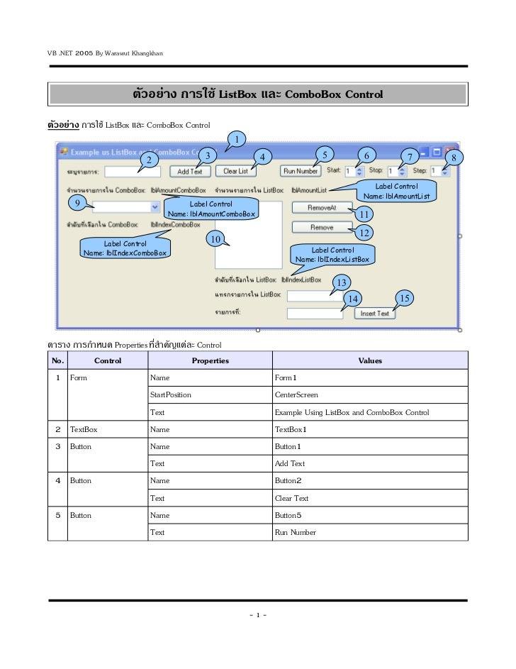 การใช้ ListBox และ ComboBox Control