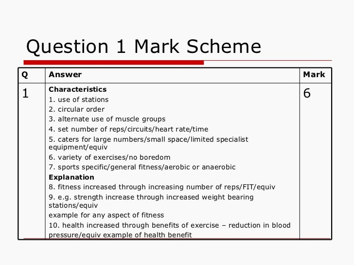 Ocr biology coursework mark scheme gcse