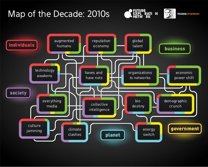 Map of the Decade: 2010s                           augmented           reputation          globalindividuals              ...