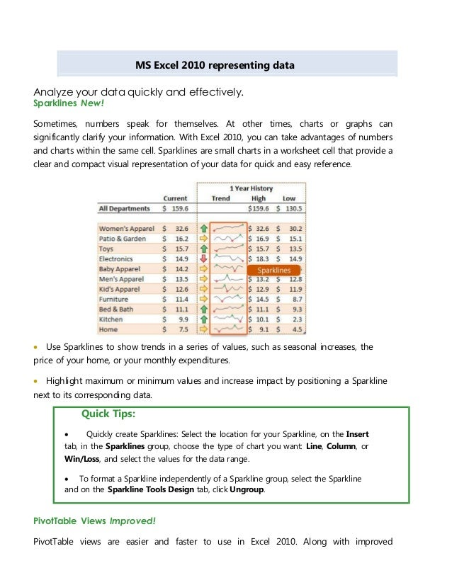 MS Excel 2010 representing data Analyze your data quickly and effectively. Sparklines New! Sometimes, numbers speak for th...