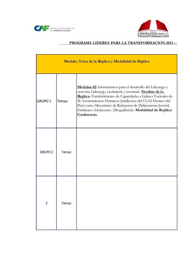 PROGRAMA LIDERES PARA LA TRANSFORMACION 2013 -- REGION:  Modulo, Tema de la Replica y Modalidad de Replica  GRUPO 1  Temas...