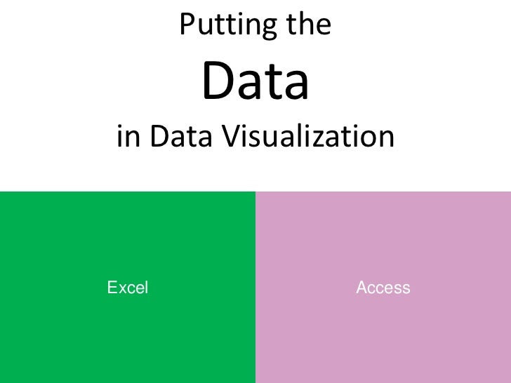 Putting the         Data in Data VisualizationExcel                 Access