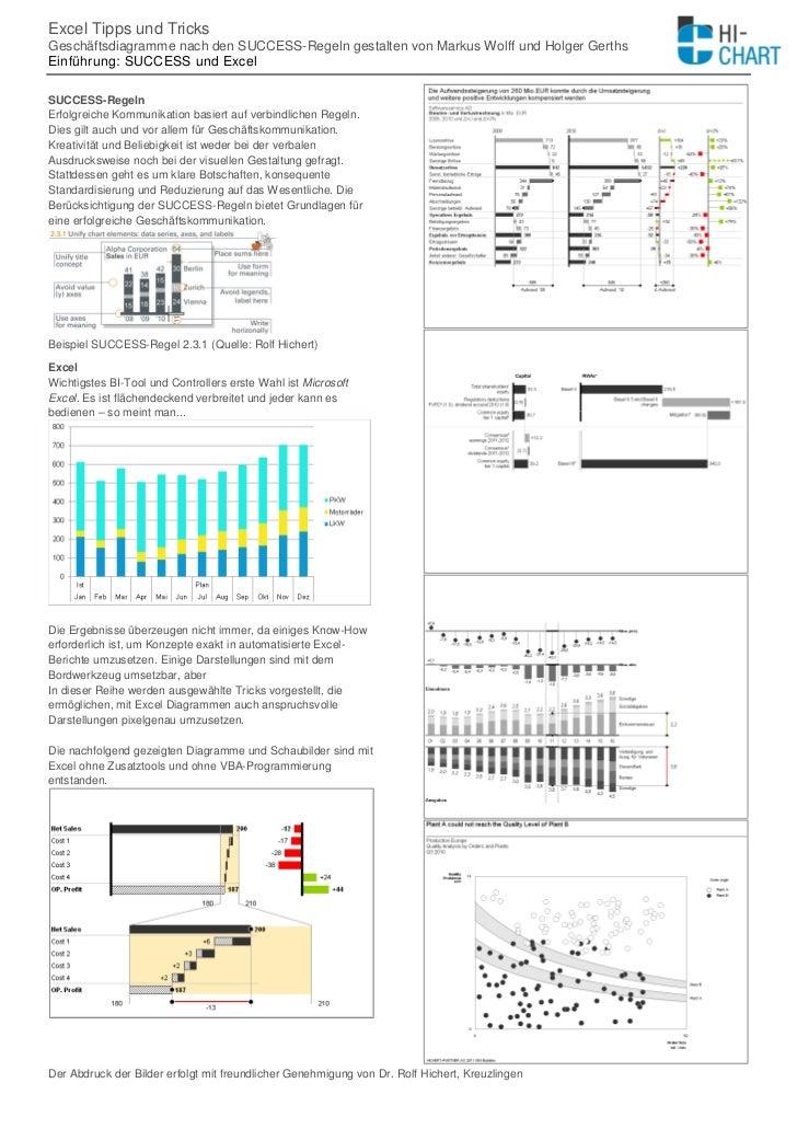 Excel Tipps und TricksGeschäftsdiagramme nach den SUCCESS-Regeln gestalten von Markus Wolff und Holger GerthsEinführung: S...