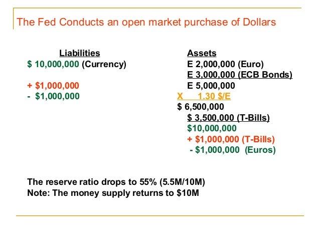 Forex exchange rate open market
