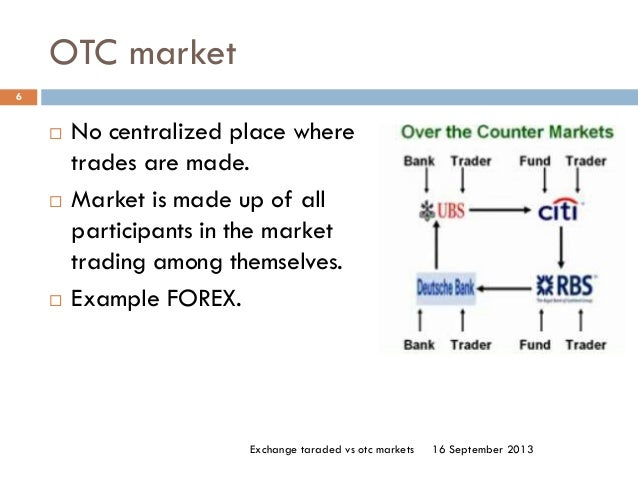 What is otc market in forex