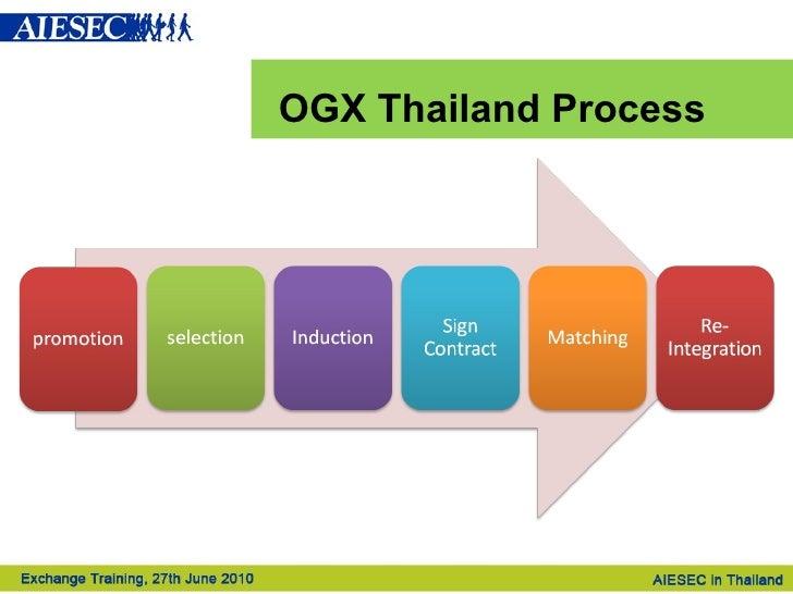 Exchange training ogx thailand