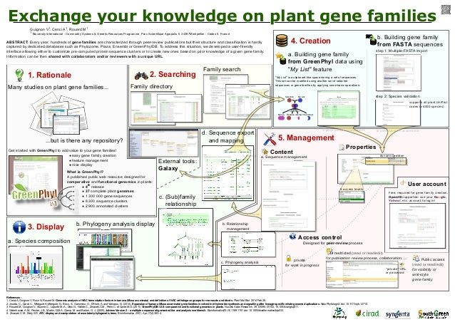 Exchange your knowledge on plant gene familiesExchange your knowledge on plant gene families Guignon V1 , Cenci A1 , Rouar...