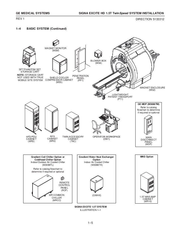 Heatcraft Freezer Wiring Diagram Evap Victory Freezer