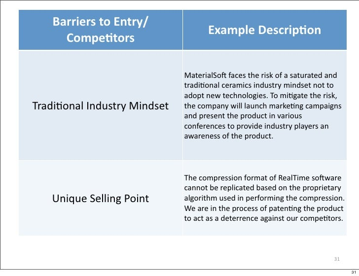 barriers to entry for golf industry