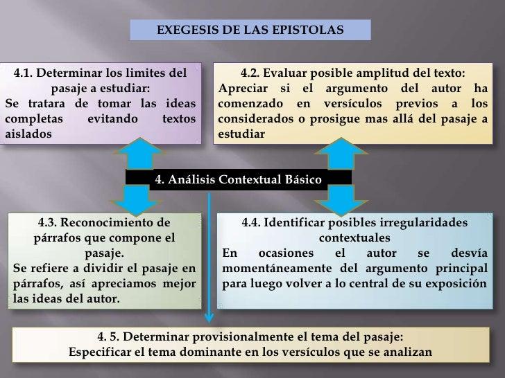 EXEGESIS DE LAS EPISTOLAS<br />4.1. Determinar los limites del pasaje a estudiar:<br />Se tratara de tomar las ideas compl...