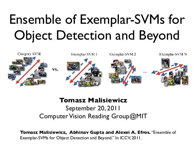 Ensemble of Exemplar-SVMs for Object Detection and Beyond Tomasz Malisiewicz September 20, 2011 ComputerVision Reading Gro...