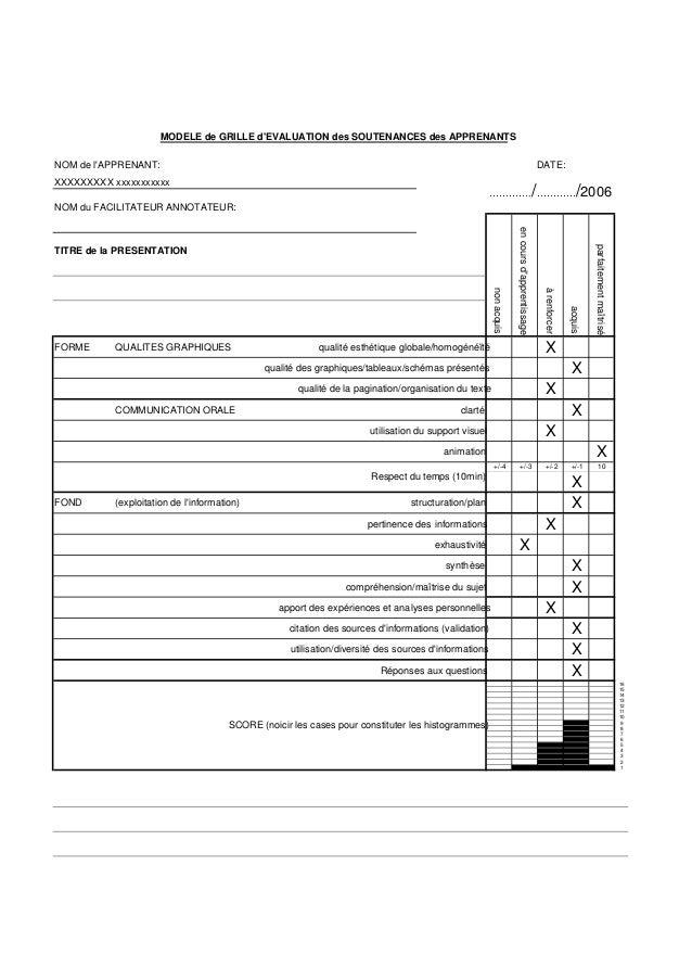 Exemple grille evaluation 2006 - Grille d evaluation formation ...
