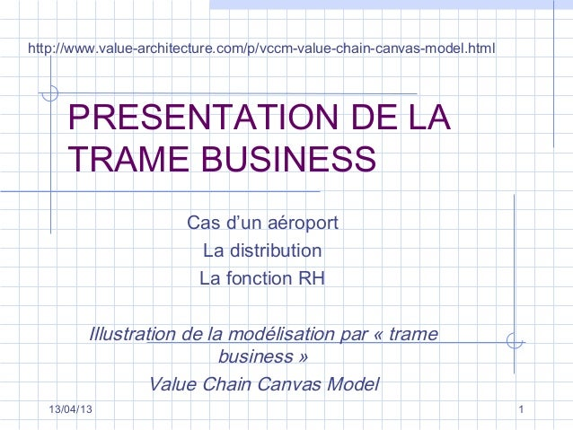 http://www.value-architecture.com/p/vccm-value-chain-canvas-model.html      PRESENTATION DE LA      TRAME BUSINESS        ...