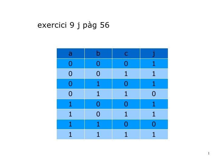 Exercici9pag56
