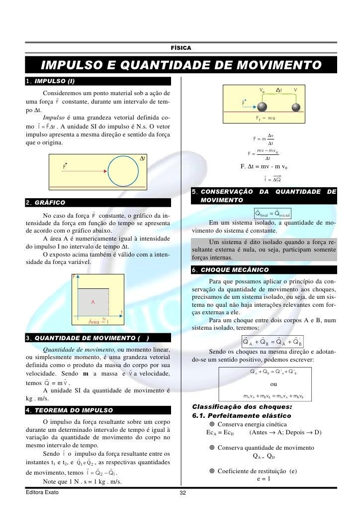 FÍSICA        IMPULSO E QUANTIDADE DE MOVIMENTO 1. IMPULSO (I)                                                            ...