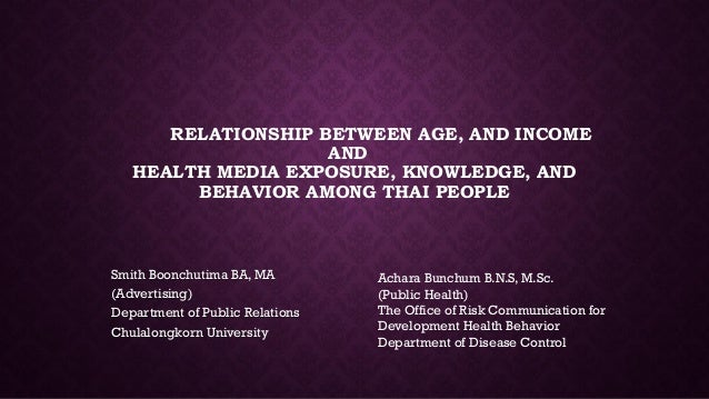 Correlation between age and income and health media exposure, knowledge and behavior. PLUS Misconception of Exercise among Thai People