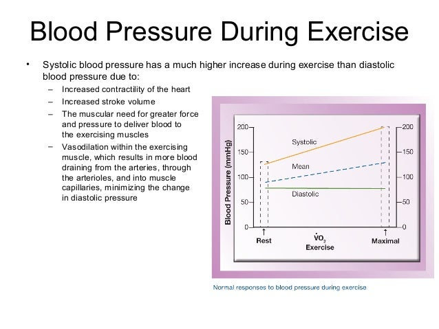 Blood pressure during exercise chart heart impulsar co