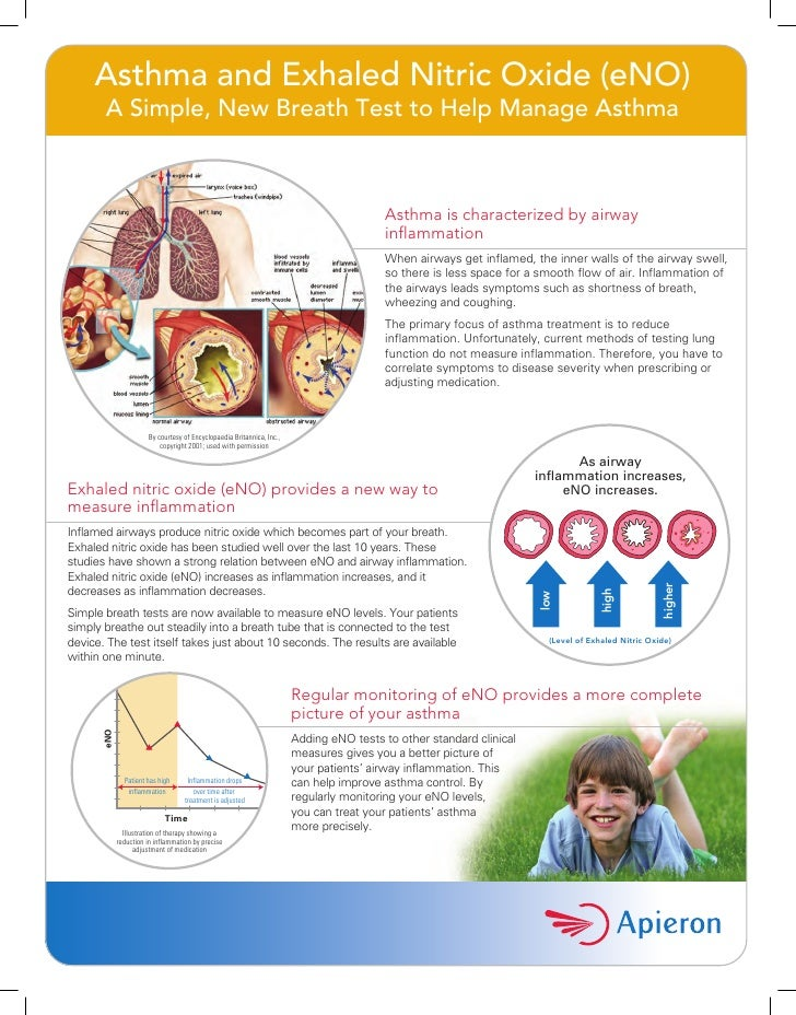 Asthma and Exhaled Nitric Oxide (eNO)        A Simple, New Breath Test to Help Manage Asthma                              ...