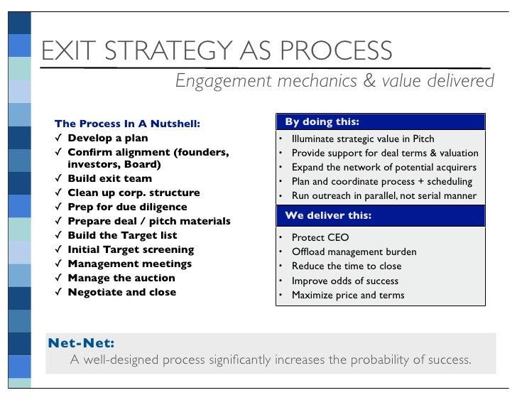 Exit strategie