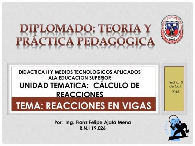 TEMA: REACCIONES EN VIGAS Por: Ing. Franz Felipe Ajata Mena R.N.I 19.026 DIDACTICA II Y MEDIOS TECNOLOGICOS APLICADOS ALA ...