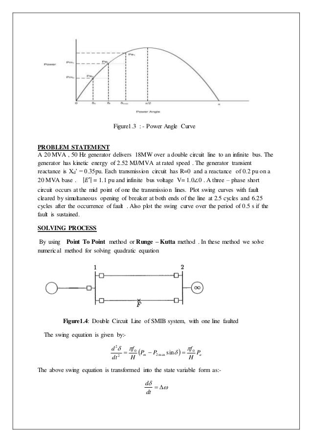 Power Curve Power Angle Curve Problem