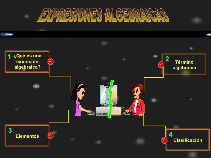 Término algebraico ¿Qué es una expresión algebraica? Elementos EXPRESIONES ALGEBRAICAS Clasificación 1 2 3 4