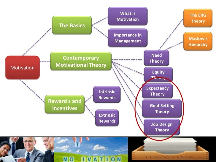importance of management theories Study the importance of human and labour factors in organisations including the structure, design and culture of organisations management theory policies and practices and employment relations issues in new zealand and internationally.