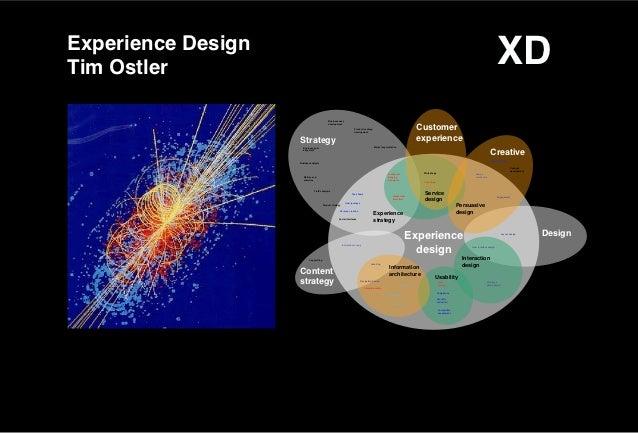 Experience DesignTim Ostler                                                                                               ...