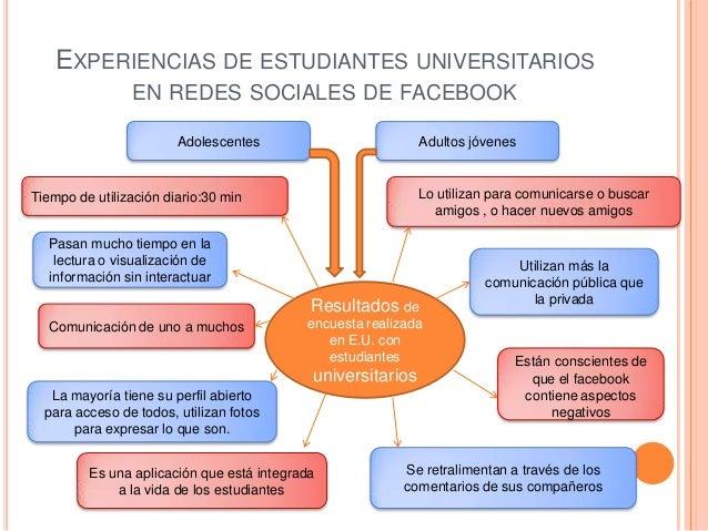 EXPERIENCIAS DE ESTUDIANTES UNIVERSITARIOS EN REDES SOCIALES DE FACEBOOK Adolescentes Adultos jóvenes Tiempo de utilizació...