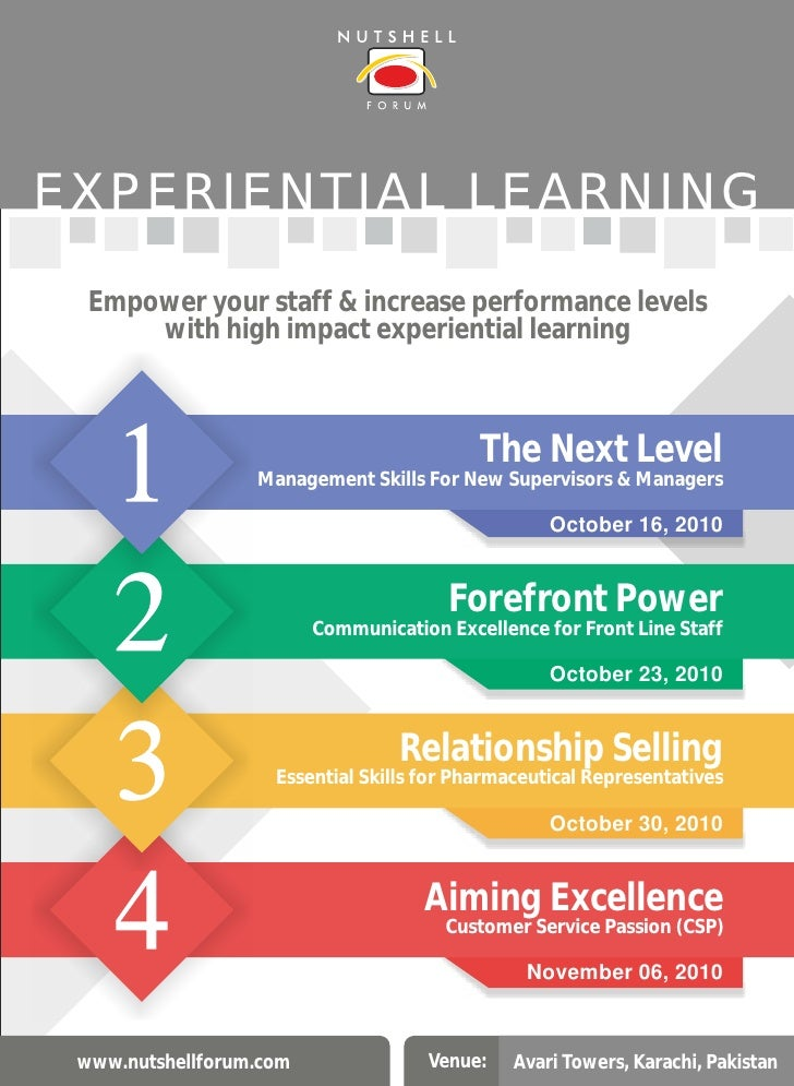 EXPERIENTIAL LEARNING   Empower your staff & increase performance levels       with high impact experiential learning     ...