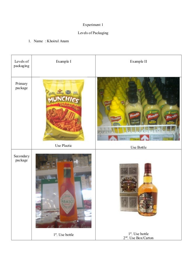 Experiment 1 Levels of Packaging 1. Name : Khoirul Anam Levels of packaging Example I Example II Primary package Use Plact...